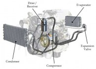 نظام تكييف الهواء